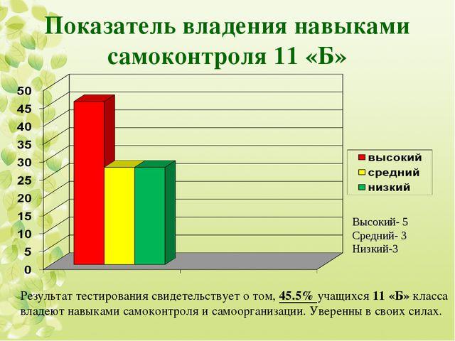 Показатель владения навыками самоконтроля 11 «Б» Высокий- 5 Средний- 3 Низкий...