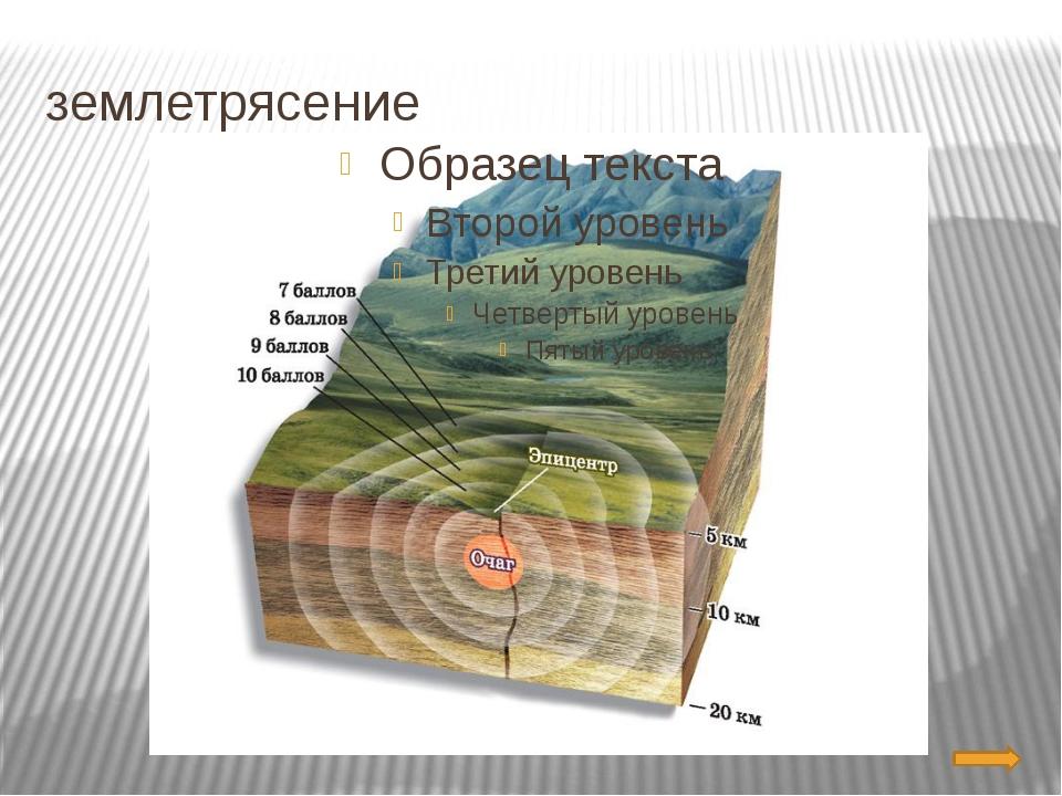 Тектоническая карта