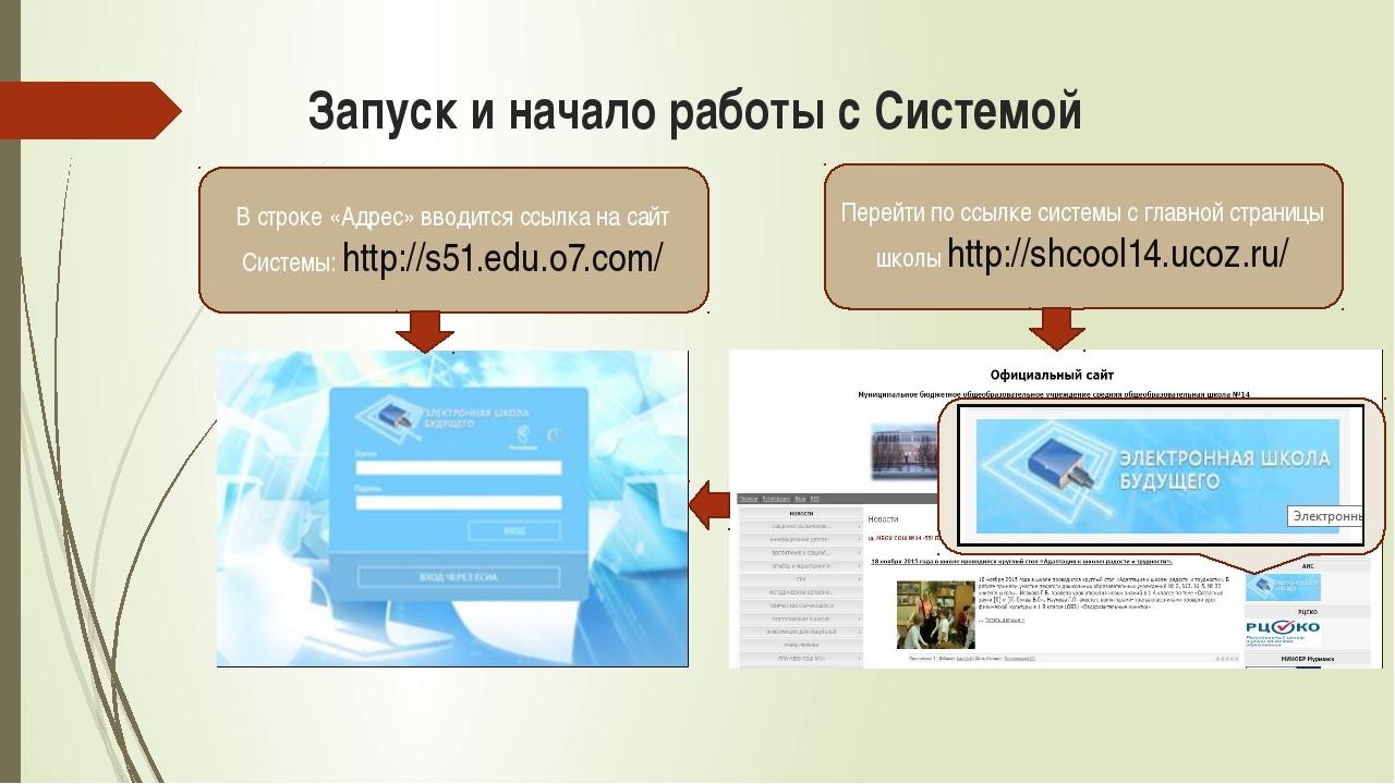Запуск и начало работы с Системой В строке «Адрес» вводится ссылка на сайт Си...