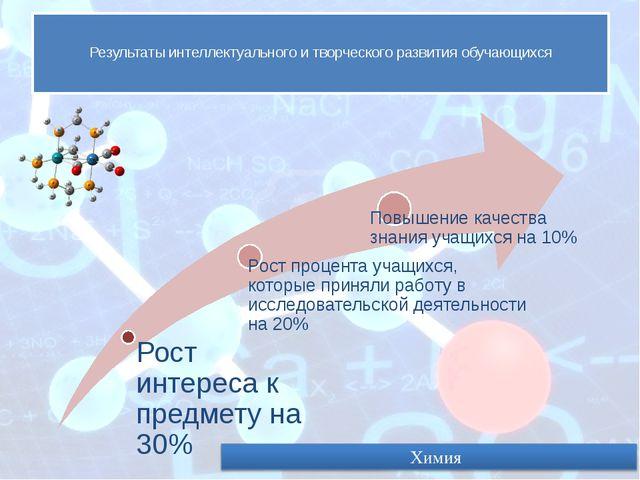 Результаты интеллектуального и творческого развития обучающихся Химия