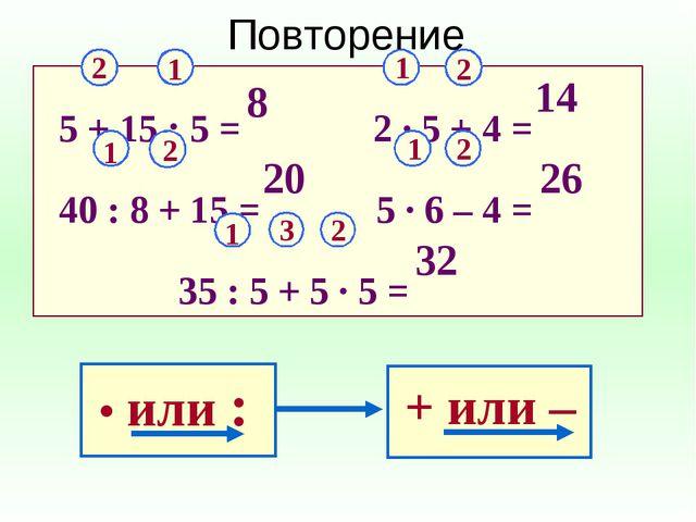 5 + 15 : 5 = 2 ∙ 5 + 4 = 40 : 8 + 15 = 5 ∙ 6 – 4 = 35 : 5 + 5 ∙ 5 = Повт...