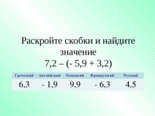 Раскройте скобки и найдите значение 7,2 – (- 5,9 + 3,2) ГреческийАнглийский