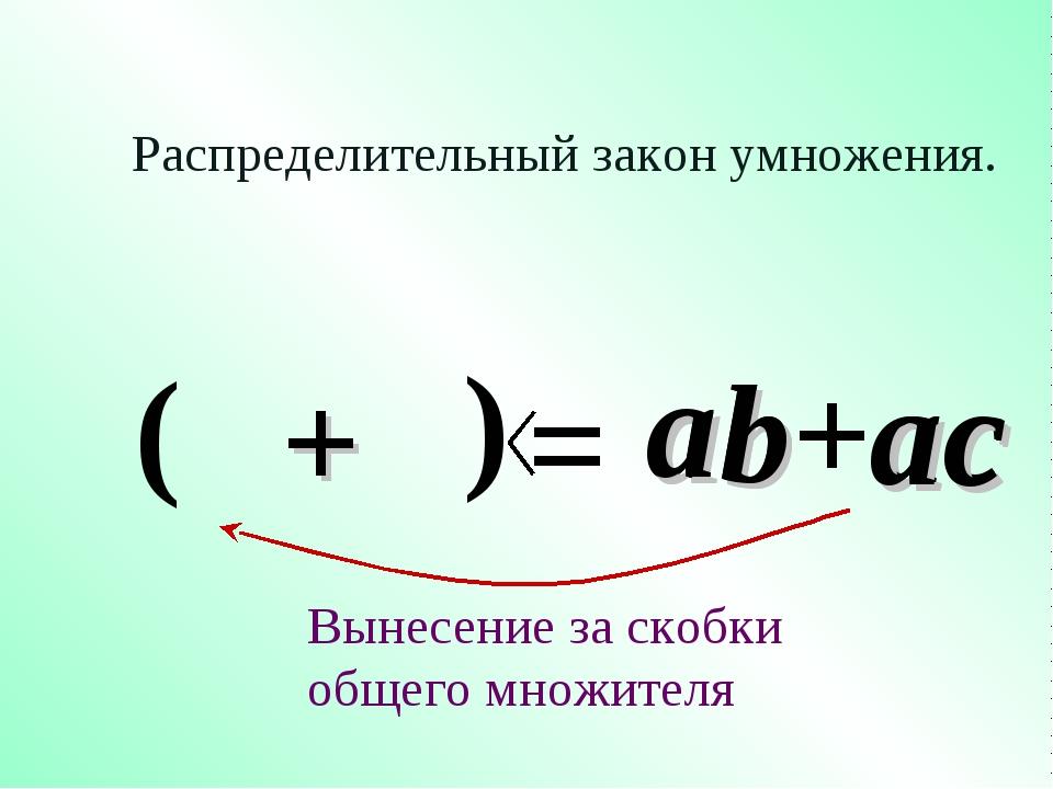 b a a Распределительный закон умножения. = +ac Вынесение за скобки общего мно...
