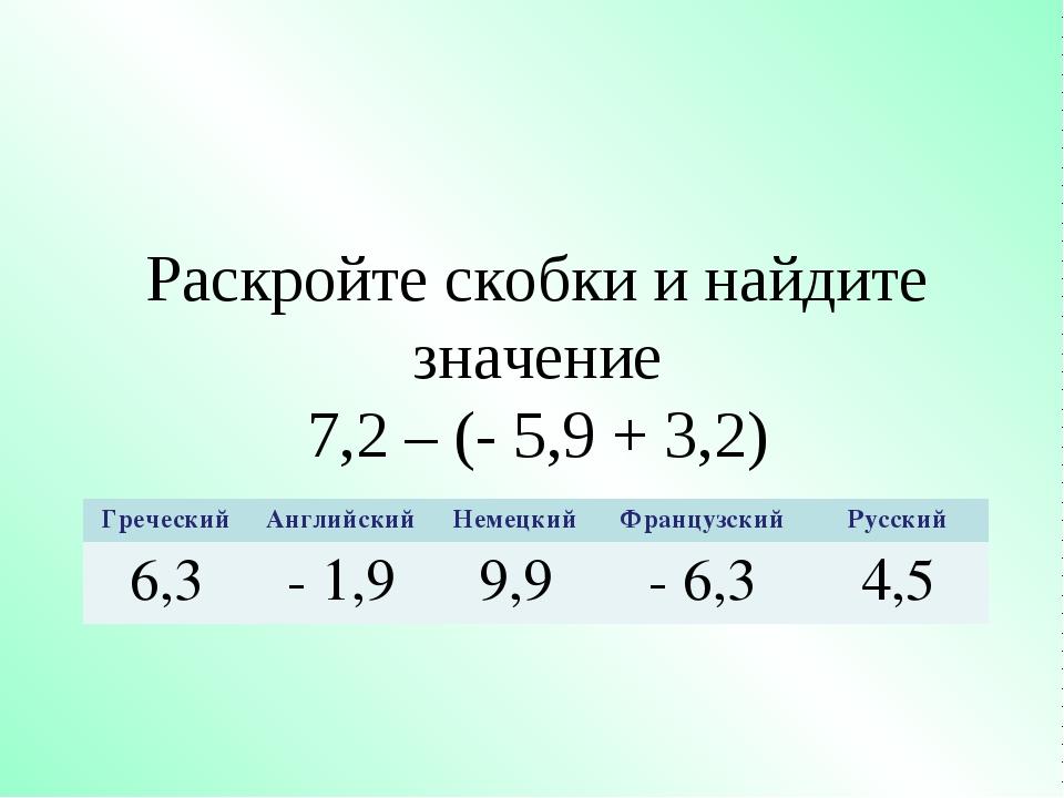 Раскройте скобки и найдите значение 7,2 – (- 5,9 + 3,2) ГреческийАнглийский...