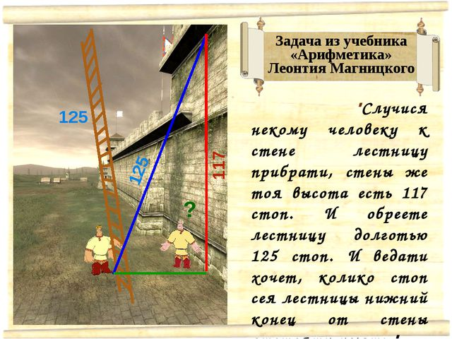 """""""Случися некому человеку к стене лестницу прибрати, стены же тоя высота есть..."""