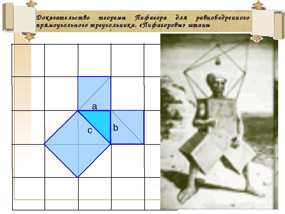 Доказательство теоремы Пифагора для равнобедренного прямоугольного треугольни...