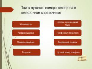 Поиск нужного номера телефона в телефонном справочнике Исполнитель Исходные д