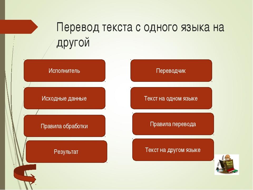 Перевод текста с одного языка на другой Исполнитель Переводчик Текст на одном...