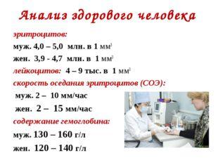 Анализ здорового человека эритроцитов: муж. 4,0 – 5,0 млн. в 1 мм3 жен. 3,9 -