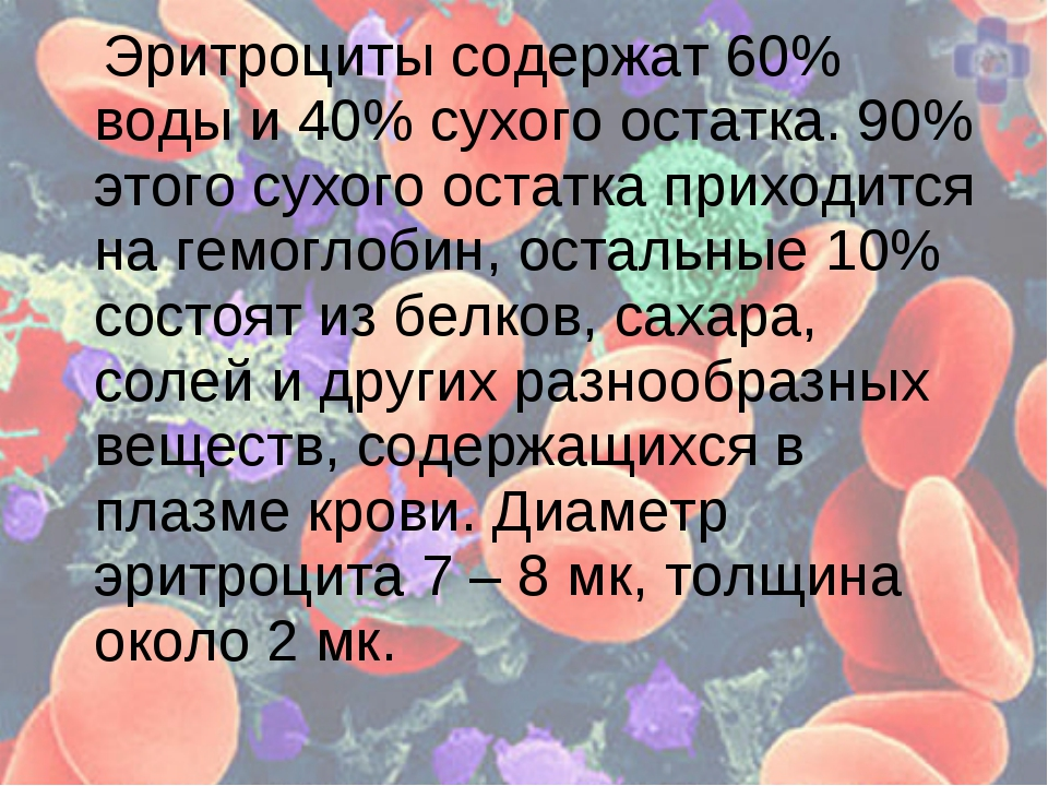 Эритроциты содержат 60% воды и 40% сухого остатка. 90% этого сухого остатка...