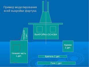 Пример моделирования всей выкройки фартука ВЫКРОЙКА-ОСНОВА Нижняя часть 1 дет