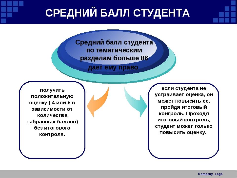 Company Logo СРЕДНИЙ БАЛЛ СТУДЕНТА получить положительную оценку ( 4 или 5 в...