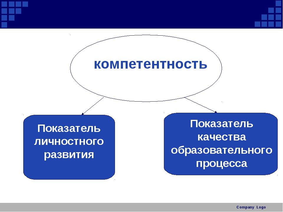 Company Logo компетентность Показатель личностного развития Показатель качест...
