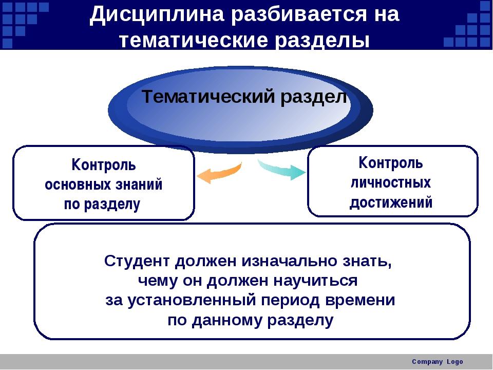 Company Logo Дисциплина разбивается на тематические разделы Студент должен из...