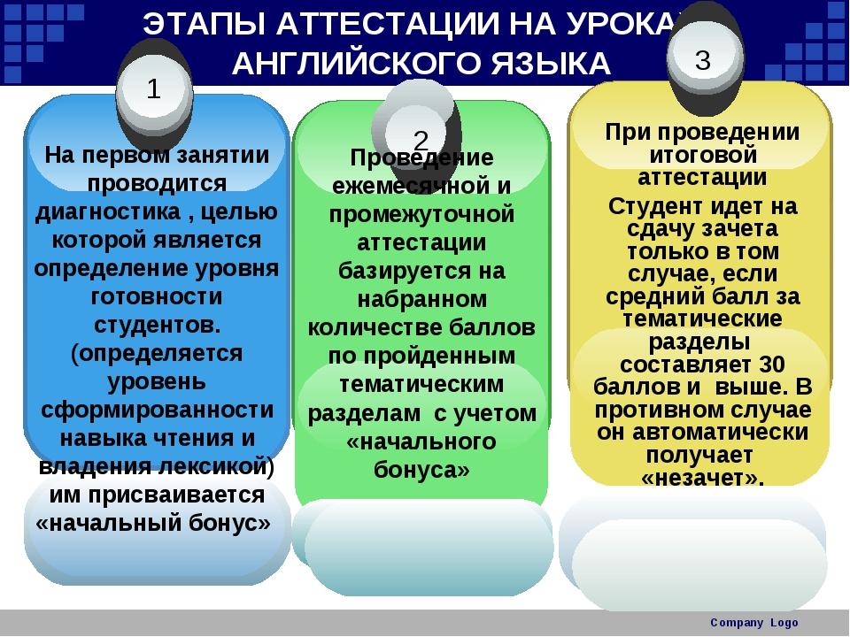 Company Logo ЭТАПЫ АТТЕСТАЦИИ НА УРОКАХ АНГЛИЙСКОГО ЯЗЫКА 2 Проведение ежемес...
