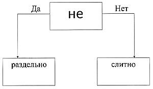 http://festival.1september.ru/articles/606872/img.gif