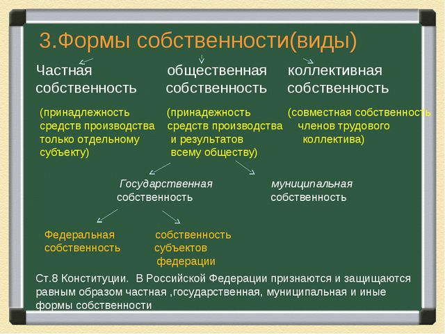 (принадлежность (принадежность (совместная собственность средств производств...