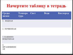 Начертите таблицу в тетрадь Среды жизниТемператураСветВодаКислород ВОДНАЯ