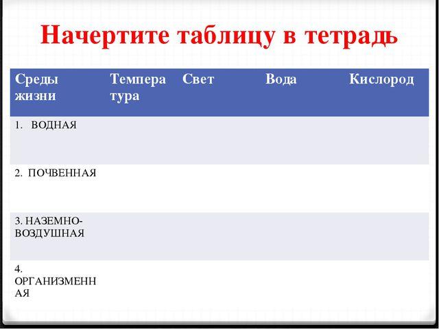 Начертите таблицу в тетрадь Среды жизниТемператураСветВодаКислород ВОДНАЯ...
