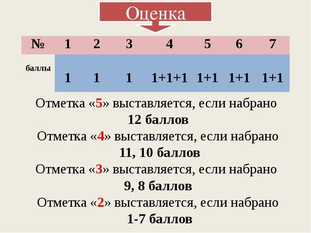 Отметка «5» выставляется, если набрано 12 баллов Отметка «4» выставляется, ес...