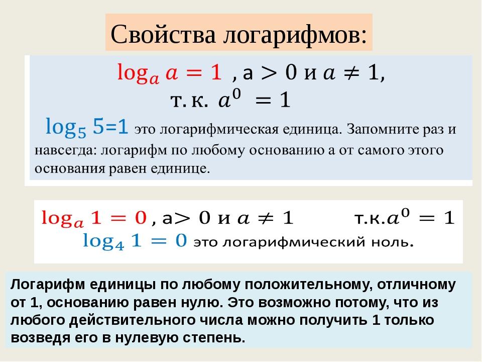 Свойства логарифмов: Логарифм единицы по любому положительному, отличному от...