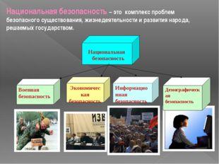 Экономическая безопасность Информационная безопасность Военная безопасность Д