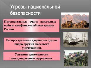 Угрозы национальной безопасности Потенциальные очаги локальных войн и конфлик