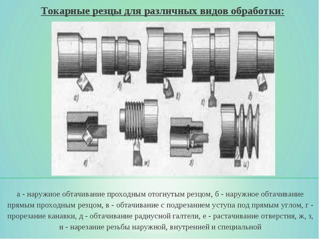 Токарные резцы для различных видов обработки: а - наружное обтачивание прохо...