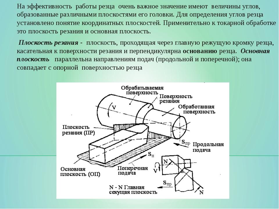 На эффективность работы резца очень важное значение имеют величины углов, обр...