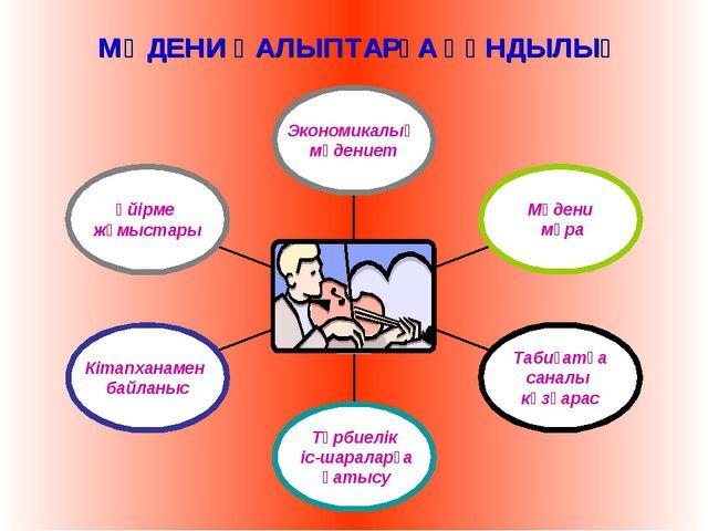 МӘДЕНИ ҚАЛЫПТАРҒА ҚҰНДЫЛЫҚ