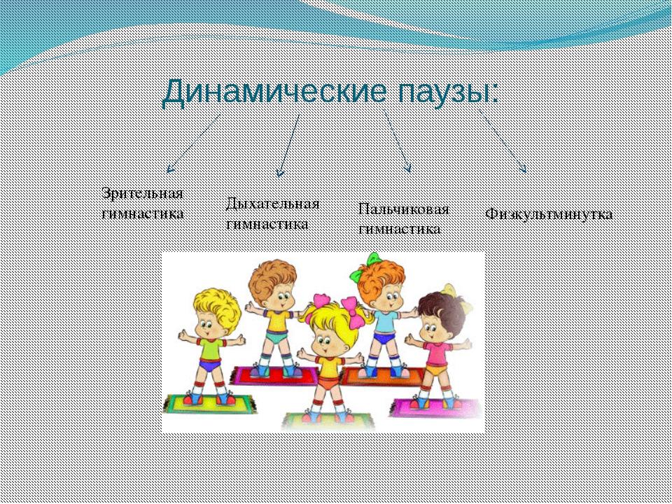 Динамические паузы: Зрительная гимнастика Дыхательная гимнастика Пальчиковая...