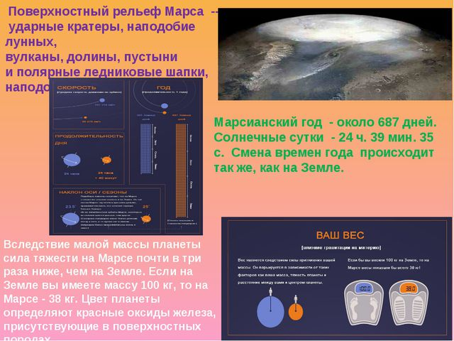 Поверхностный рельеф Марса -- ударные кратеры, наподобие лунных, вулканы, до...
