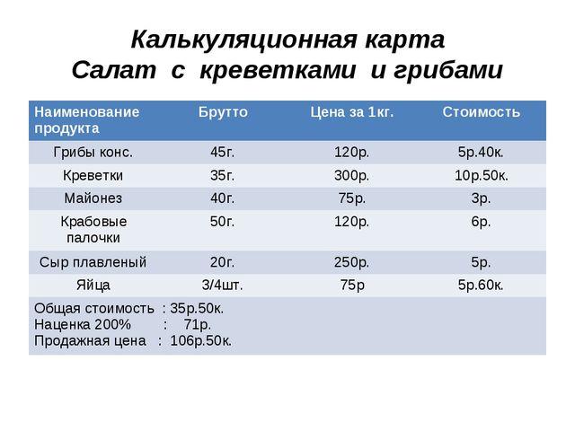 Калькуляционная карта Салат с креветками и грибами Наименование продуктаБрут...