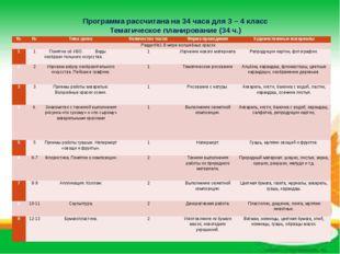 Программа рассчитана на 34 часа для 3 – 4 класс Тематическое планирование (34