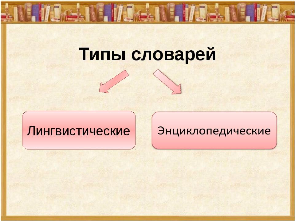 Типы словарей Лингвистические