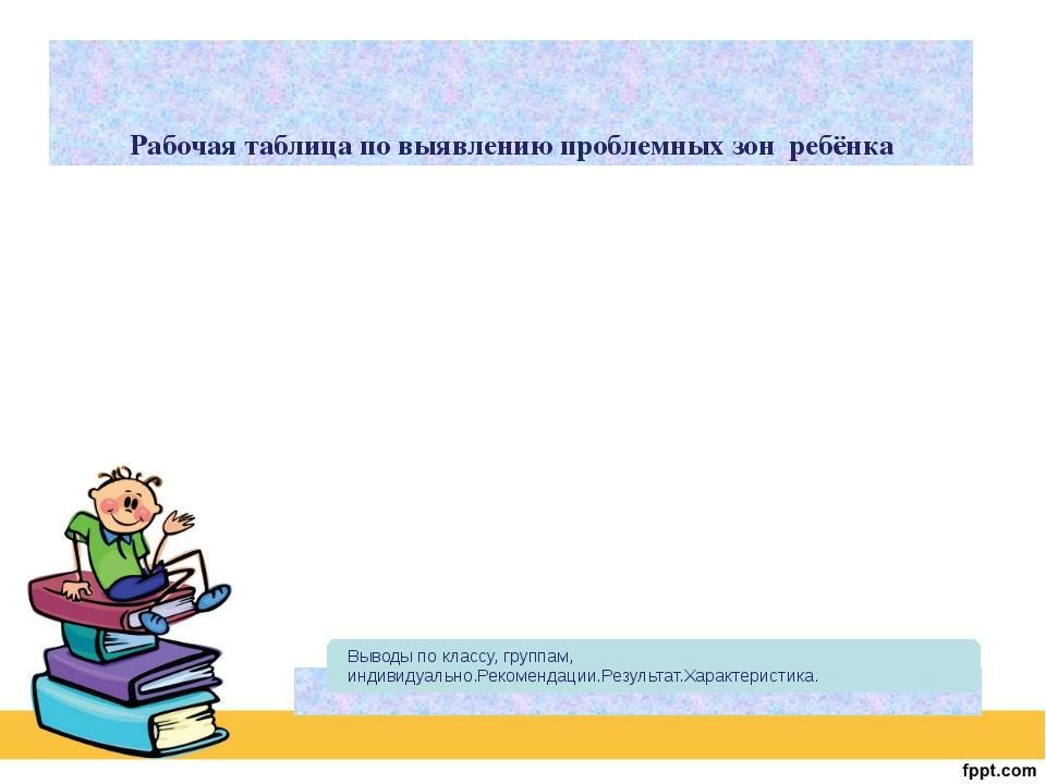 Рабочая таблица по выявлению проблемных зон ребёнка арина: