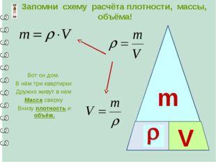  m V Запомни схему расчёта плотности, массы, объёма! Вот он дом. В нём три