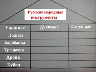 Ударные Духовые Струнные Ложки Барабанка Трещотка Дрова Бубен Русские народны