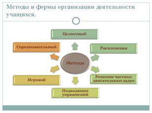 Методы и формы организации деятельности учащихся.