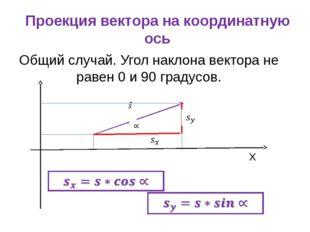 Проекция вектора на координатную ось Общий случай. Угол наклона вектора не ра