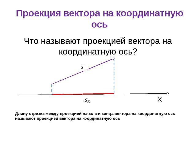 Проекция вектора на координатную ось Что называют проекцией вектора на коорди...