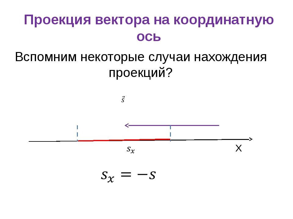 Проекция вектора на координатную ось Вспомним некоторые случаи нахождения про...