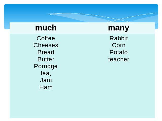 much many Coffee Cheeses Bread Butter Porridge tea, Jam Ham Rabbit Corn Potat...