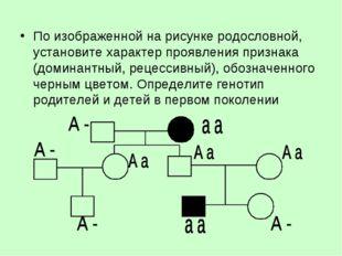 По изображенной на рисунке родословной, установите характер проявления призна