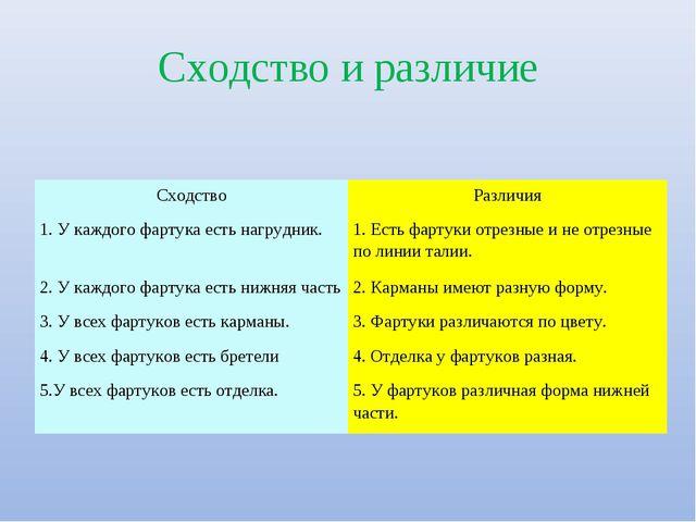 Сходство и различие СходствоРазличия 1. У каждого фартука есть нагрудник.1....