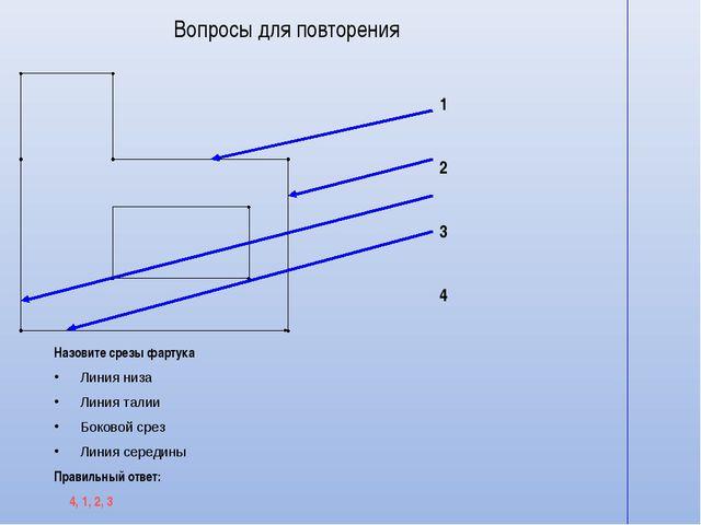 Вопросы для повторения Назовите срезы фартука Линия низа Линия талии Боковой...