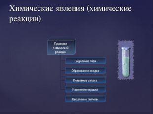 Химические явления (химические реакции)