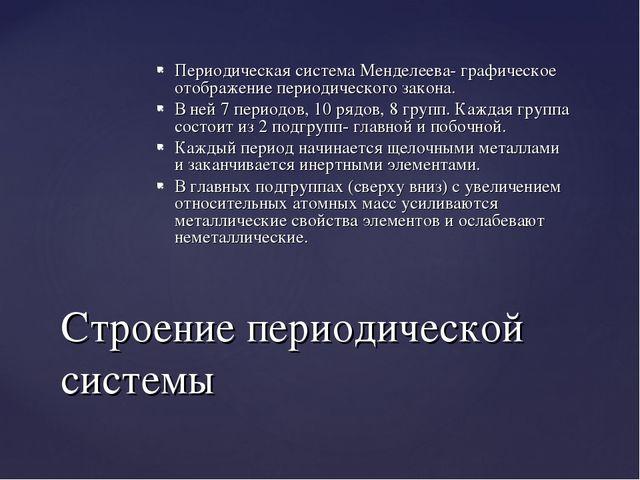 Периодическая система Менделеева- графическое отображение периодического зако...
