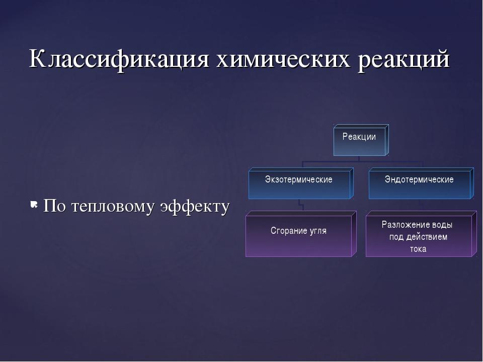 Классификация химических реакций По тепловому эффекту
