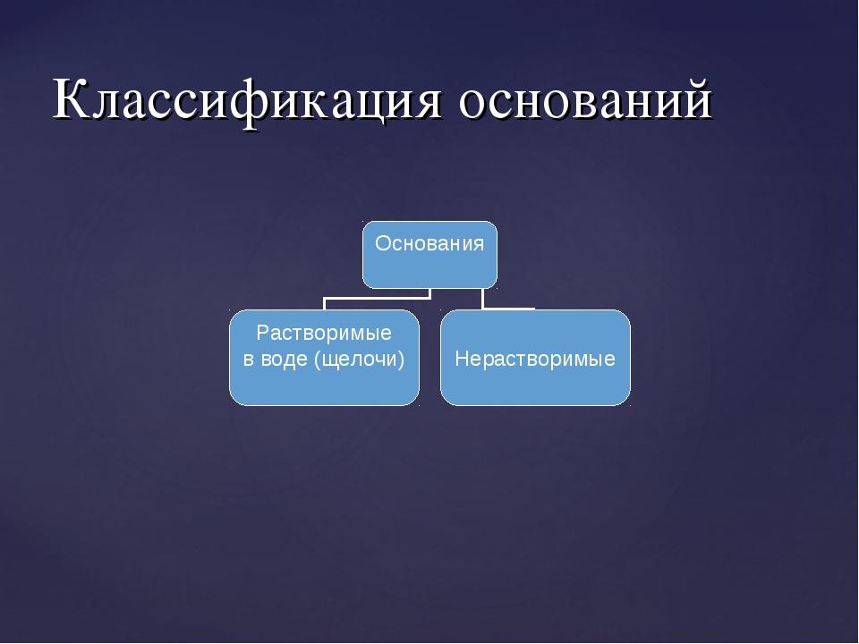 Классификация оснований
